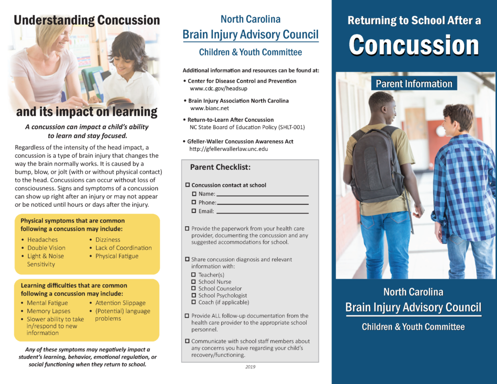Returning to School After Concussion (Parent Information Brochure) 2019